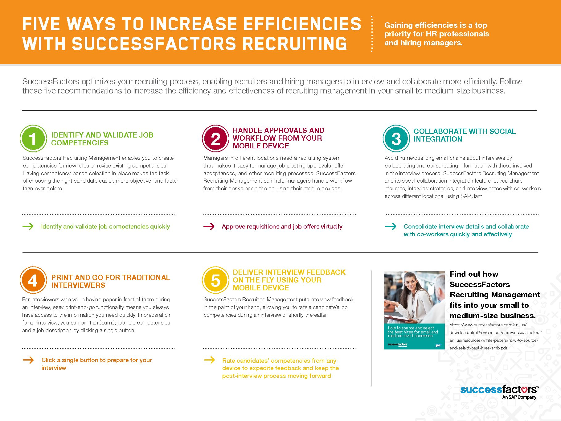 Slove problems using ibm maximo in online training course five ways to increase efficiencies with successfactors recruiting xflitez Choice Image